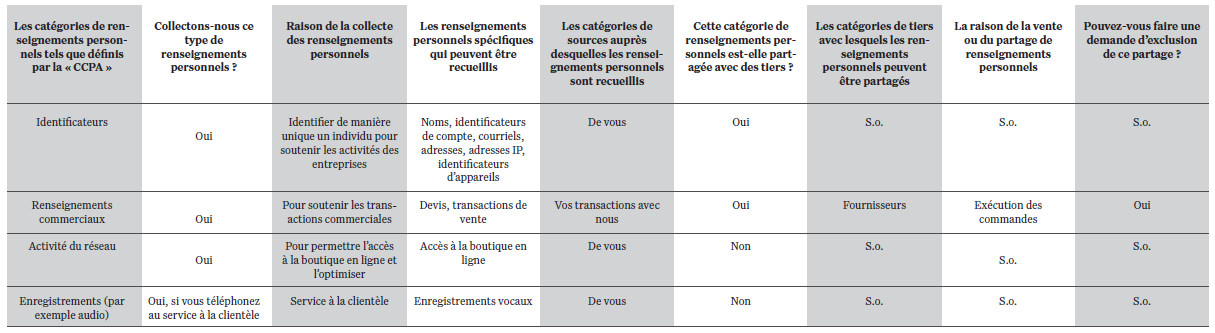 privacypolicy_FR_img1.png